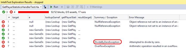 Generating Unit Tests with IntelliTest using Visual Studio
