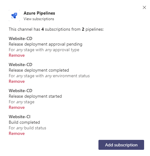 Microsoft Teams with Azure DevOps Services (Collaborate